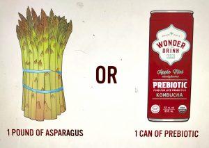 Prebiotic Foods Asparagus versus Kombucha Wonder Drink Prebiotic